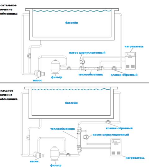 heat-exchanger-horizontal_s_1
