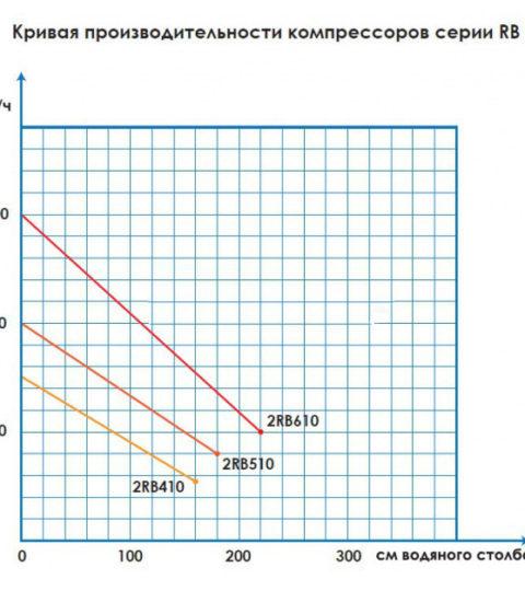 kompressor-dlja-basseyna-aquant_1